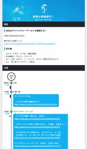 工程さんで和歌山旅行計画を立てた画面